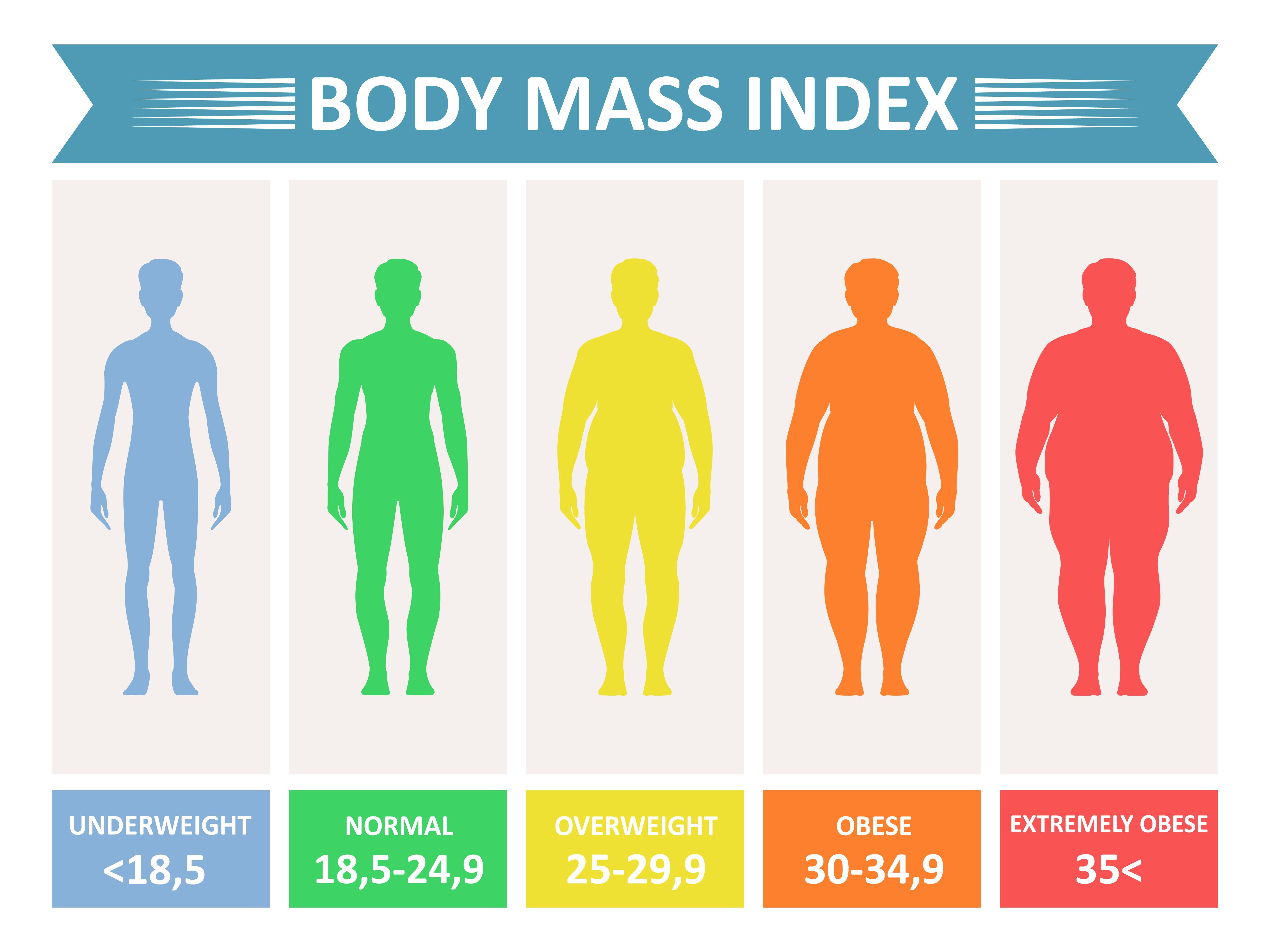 рассчитать воду на вес тела для похудения