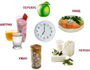 Упорядоченный прием пищи – инструмент контроля веса